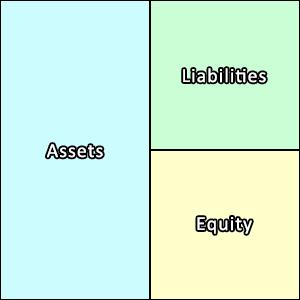 Balance Sheet(貸借対照表)